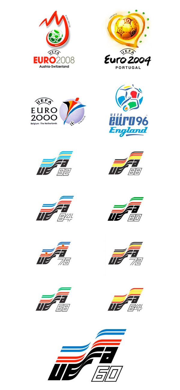 Ixotype - Blog - Branding UEFA Eurocup