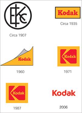 Ixotype - Blog - Evolucion logo Kodak