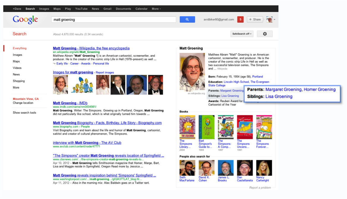 Ixotype - Blog - Google Knowledge Graph Matt Groening