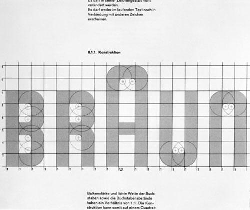 Ixotype - Blog - Logo Braun estilo Ulm
