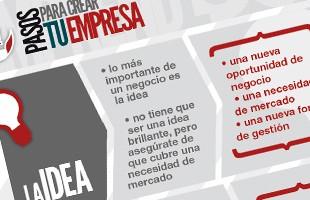 Ixotype - Portfolio - Diseño infografía - Infografía - Diseño identidad visual - Infografia creación de empresas